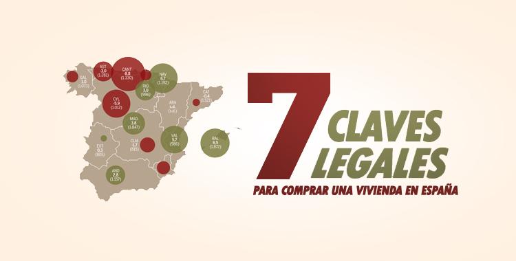 comprar una vivienda en España, 7claves legales.